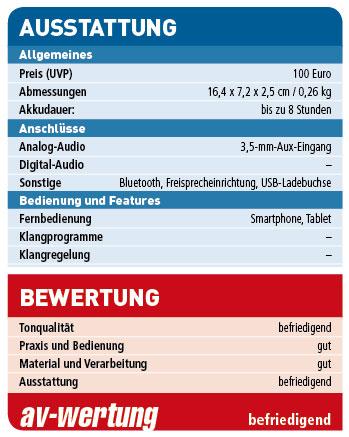 grundig_gsb15_wertung