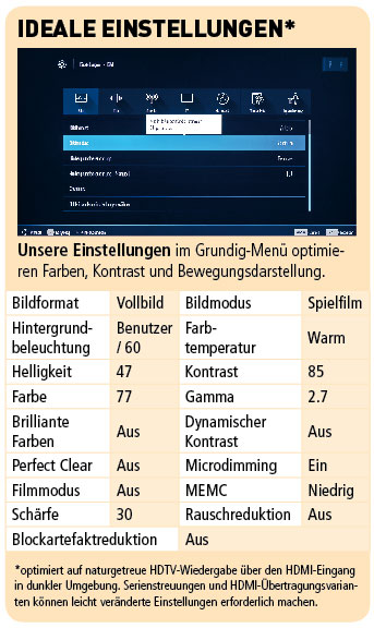 grundig_immensa-vision-9_ideal