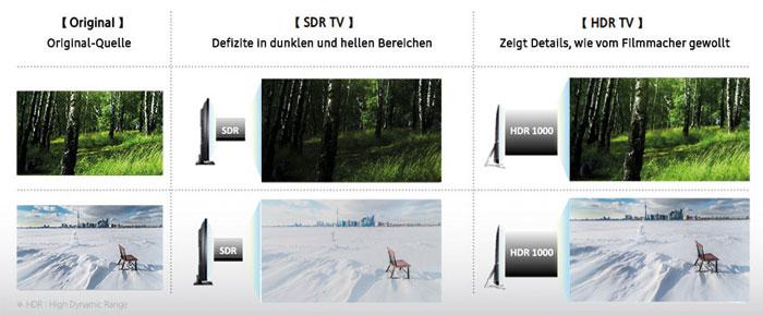 Direkter Bildvergleich: links die Original-Quelle, in der Mitte das Ergebnis ohne, rechts mit HDR. Helle und dunkle Bereiche sehen besser aus.