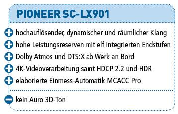 pioneer_sc-lx901_procon
