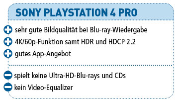 playstation4pro_procon