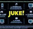 juke_infografik_1603