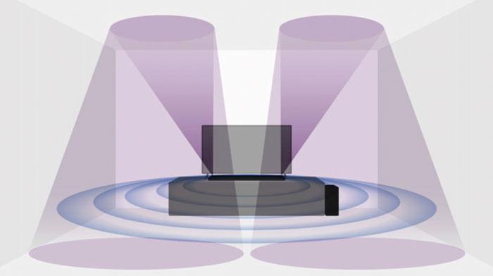 Die Philips-Soundbar verfügt über insgesamt 18 kleine Lautsprecher, die Töne gezielt abstrahlen. Über Schallreflexionen von den Seitenwänden und der Decke entsteht der 360-Grad-Surround-Klang.