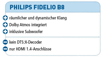 philips_fideliob8_procon