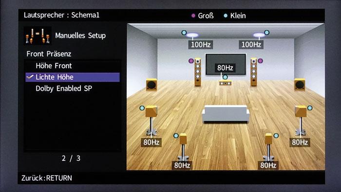 Suboptimal: Bei Betrieb von nur 2 Höhenboxen kann man diese nur vorn (Height, Top und Dolby) platzieren.