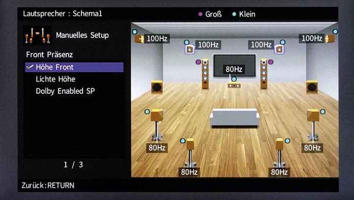 7.2.4: Die Höhenboxen (Präsenz) kann man vorn, an der Decke (Lichte Höhe) oder nach Dolby positionieren.