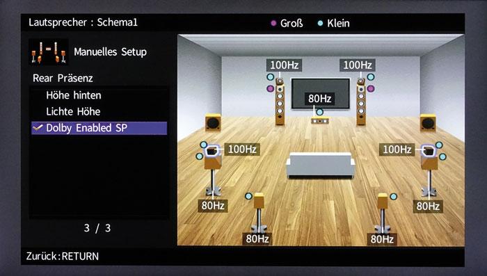 Aufsatz-Boxen für Dolby Atmos kann man vorn und hinten, nicht aber auf die Back-Rears platzieren.