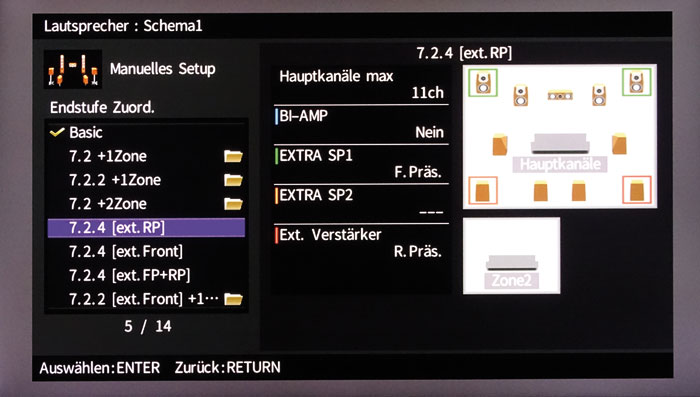 7.2.4 mit externer Stereo-Endstufe: So liefert der Yamaha den Saft für ein Höhenboxenpaar.