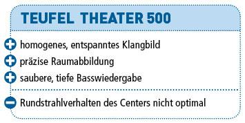 teufel_theater500_procon