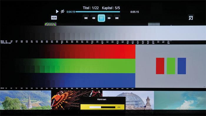 Fehlerhafter Kontrastregler: Damit HDR-Videos nicht frühzeitig clippen, muss der Kontast reduziert werden. Doch dann bleiben grüne Farben (anders als rote und blaue) übersteuert, was unnatürlich wirkt.