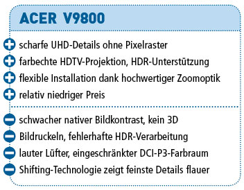 acer-v9800_procon