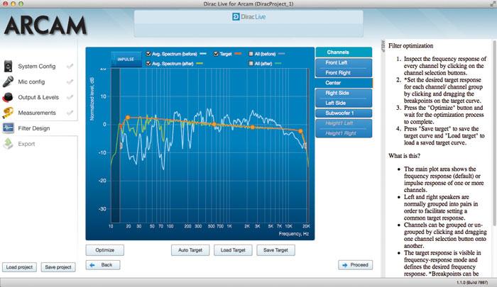 """""""Dirac Live"""": Nach der Einmessung und Optimierung werden – wie hier am Beispiel des Center-Kanals – der ursprüngliche (BLAU) und korrigierte (GRÜN) Frequenzgang sowie die frei definierbare Zielkurve angezeigt."""