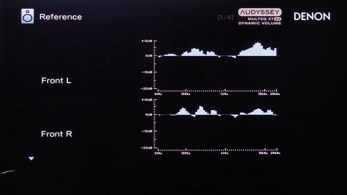 Audyssey: Die Equalizer-Ergebnisse der Raumeinmessung kann man sich grafisch anzeigen lassen.