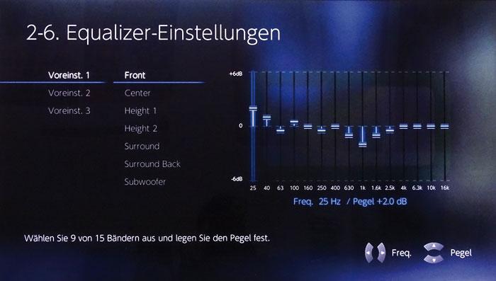 Der Equalizer bietet 15 Bänder zwischen 25 Hz und 16 kHz, von denen 9 zeitgleich aktiv sein können.