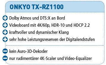 onkyo_tx-rz1100_procon