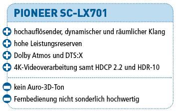 pioneer_sc-lx701_procon