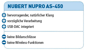 nubert_nuproas-450_procon