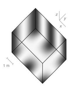 Mit Raummoden-Rechnern wie auf www.hunecke.de lassen sich Dröhnstellen (dunkle Bereiche) aufspüren. Die Positionierung auf ein Viertel der Raumlänge und -breite ist eine gute Ausgangslage, um Bassüberhöhungen im Klang zu reduzieren.