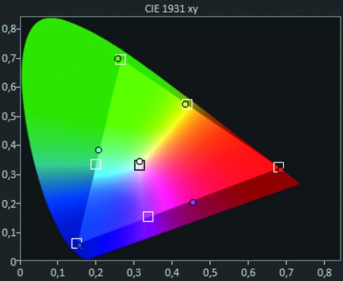 Groß Stereo Verkabelung Farbdiagramm Fotos - Elektrische ...