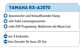 yamaha rx a3070 test audiovision. Black Bedroom Furniture Sets. Home Design Ideas
