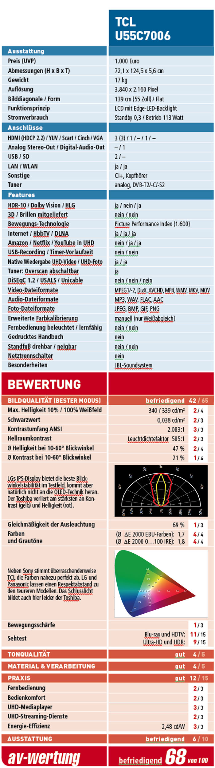Schön Auto Stereo Verkabelung Farben Fotos - Schaltplan Serie ...