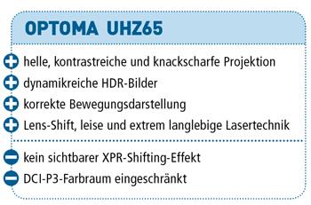 Optoma UHZ65 (Test) – audiovision