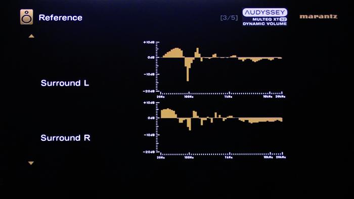 Marantz SR6012 (Test) – audiovision